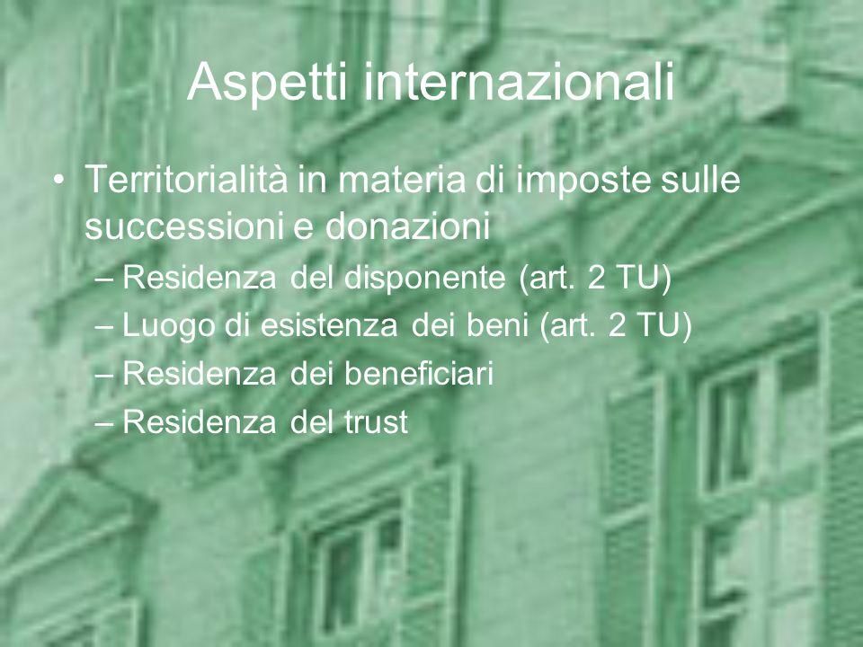 Aspetti internazionali