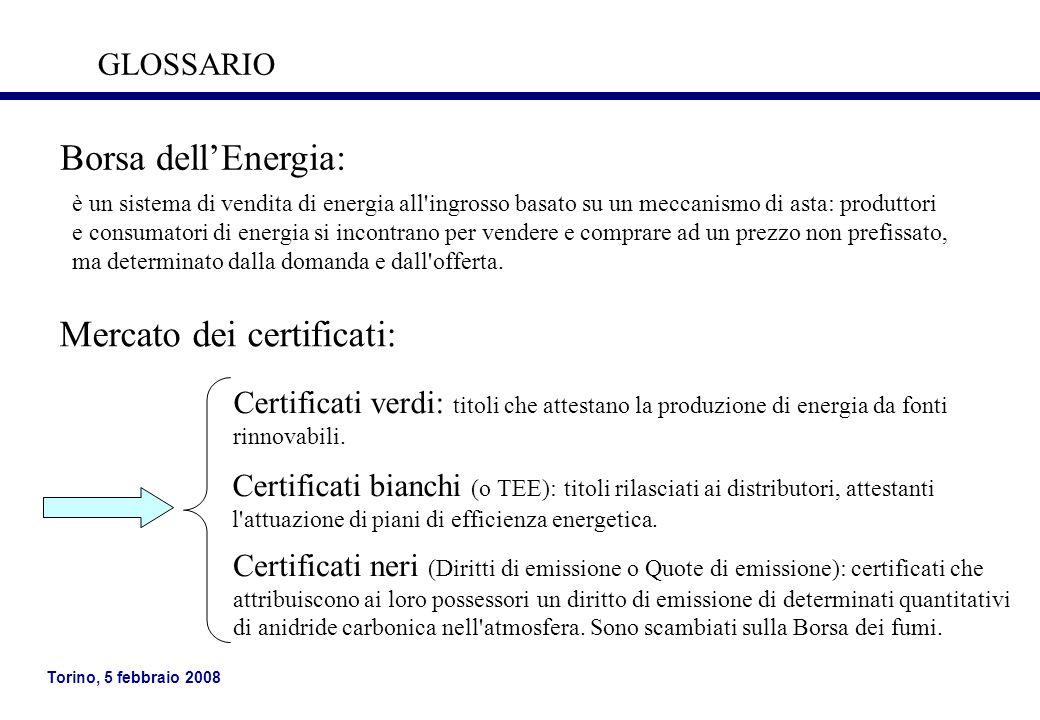 Mercato dei certificati: