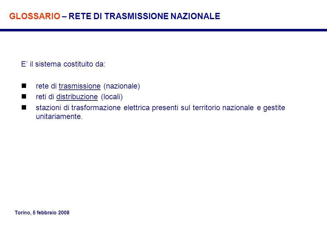 GLOSSARIO – RETE DI TRASMISSIONE NAZIONALE