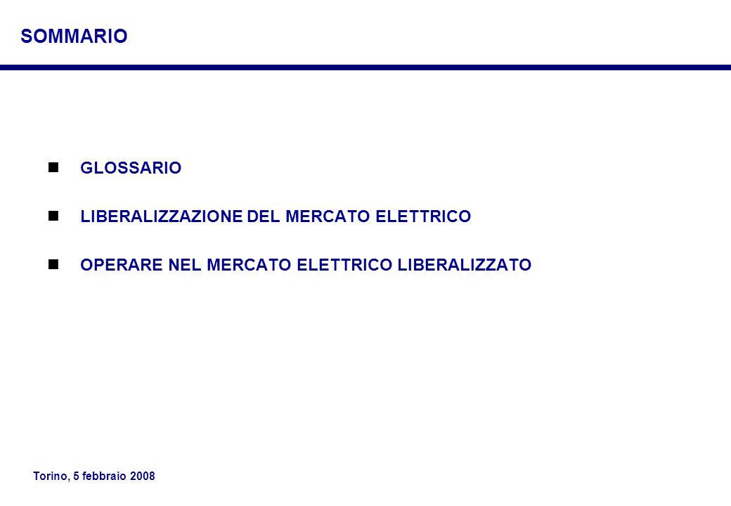 SOMMARIO GLOSSARIO LIBERALIZZAZIONE DEL MERCATO ELETTRICO