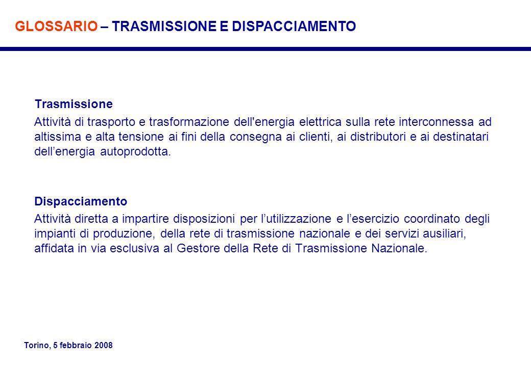GLOSSARIO – TRASMISSIONE E DISPACCIAMENTO