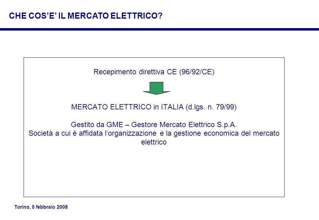 CHE COS'E' IL MERCATO ELETTRICO