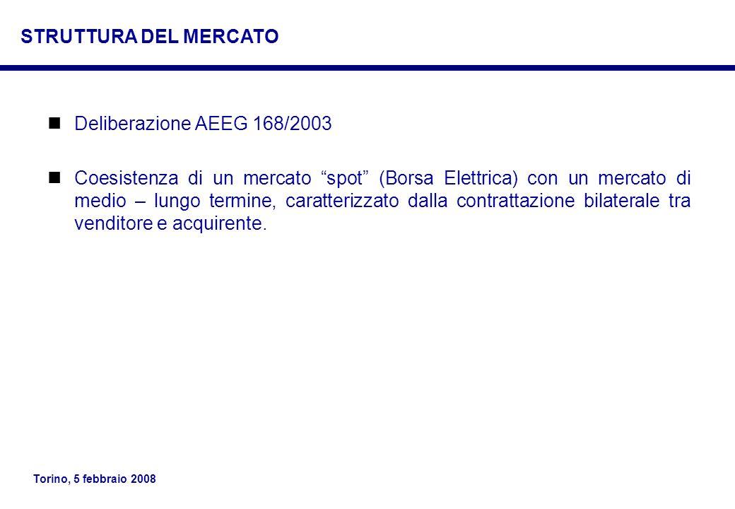 STRUTTURA DEL MERCATO Deliberazione AEEG 168/2003.