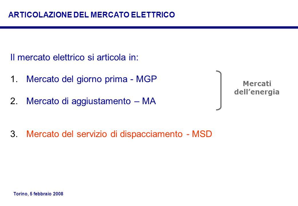 Il mercato elettrico si articola in: Mercato del giorno prima - MGP