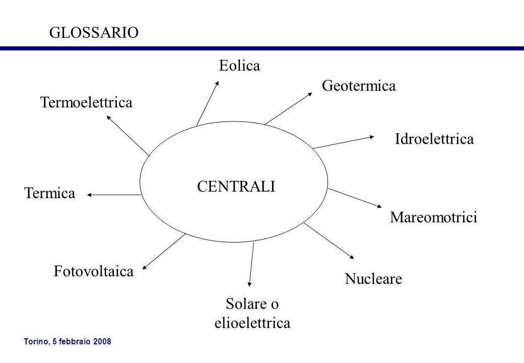 Solare o elioelettrica