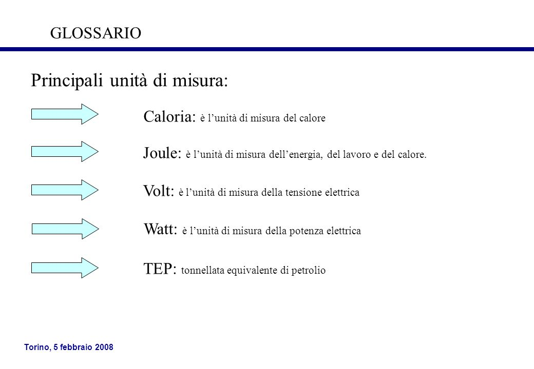 Principali unità di misura: