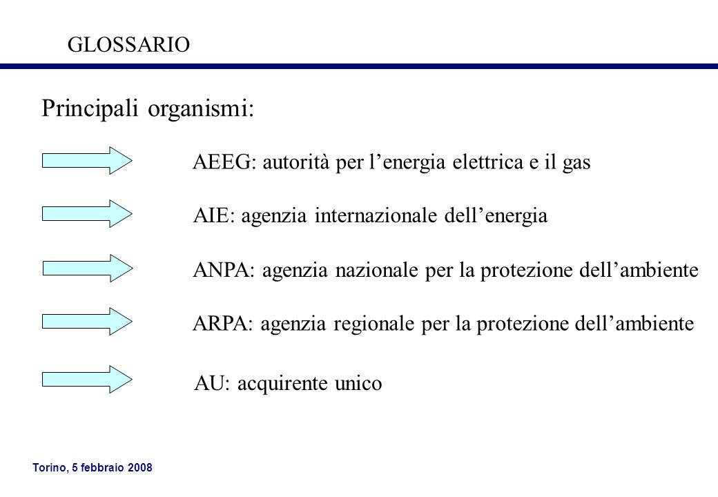 Principali organismi: