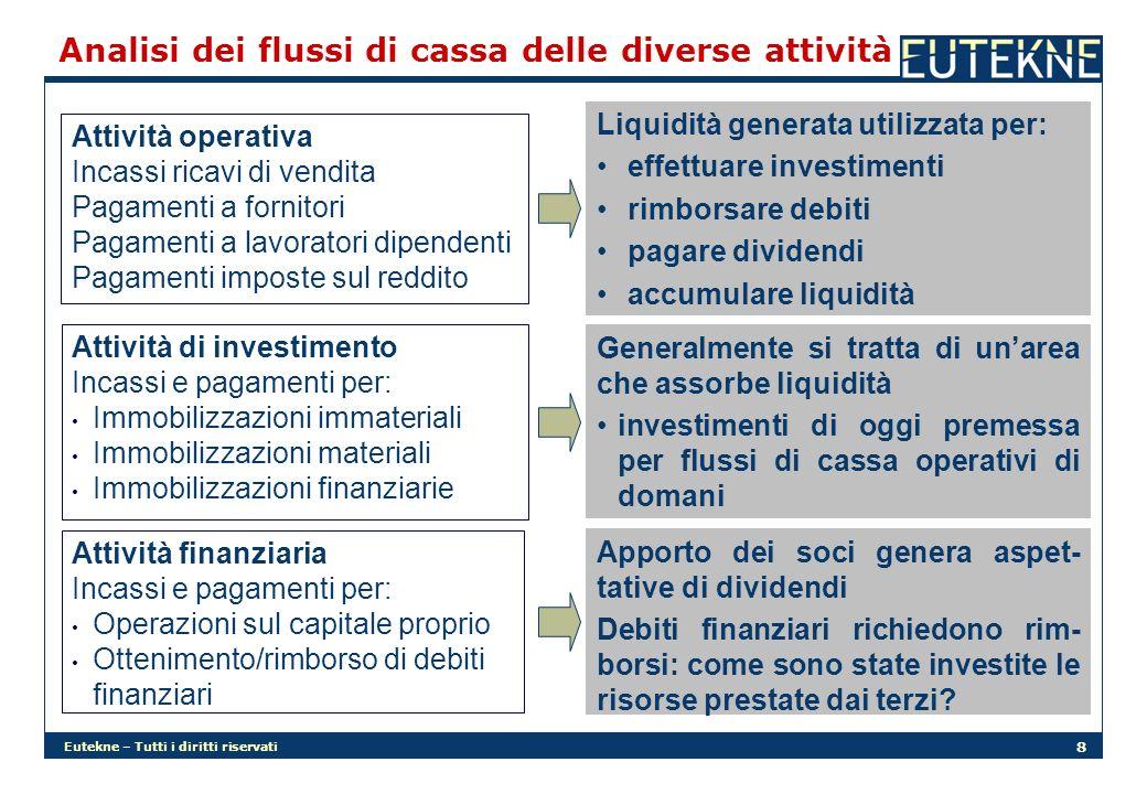 Analisi dei flussi di cassa delle diverse attività