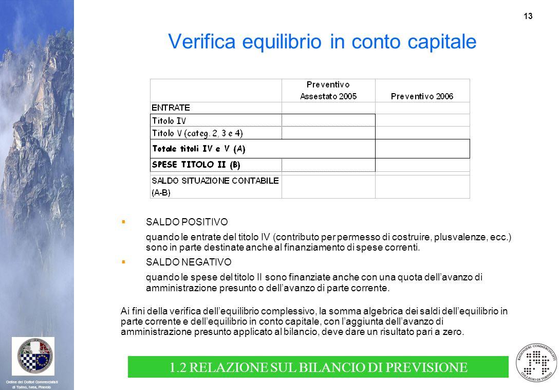 Verifica equilibrio in conto capitale