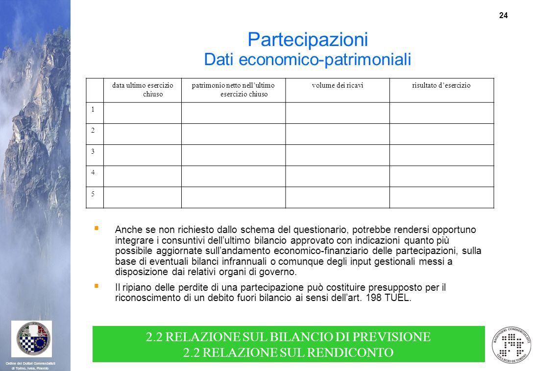 Partecipazioni Dati economico-patrimoniali