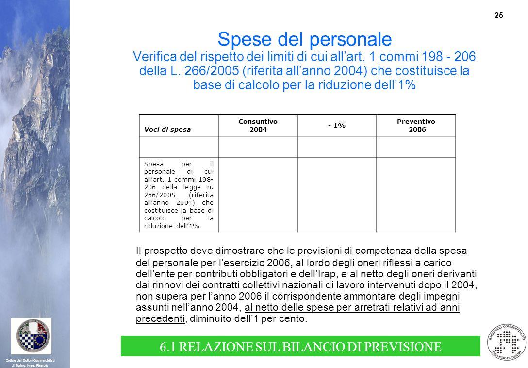 6.1 RELAZIONE SUL BILANCIO DI PREVISIONE