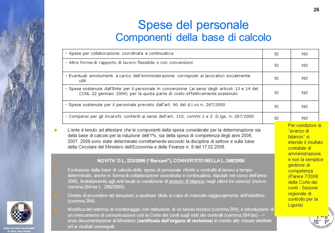 Spese del personale Componenti della base di calcolo