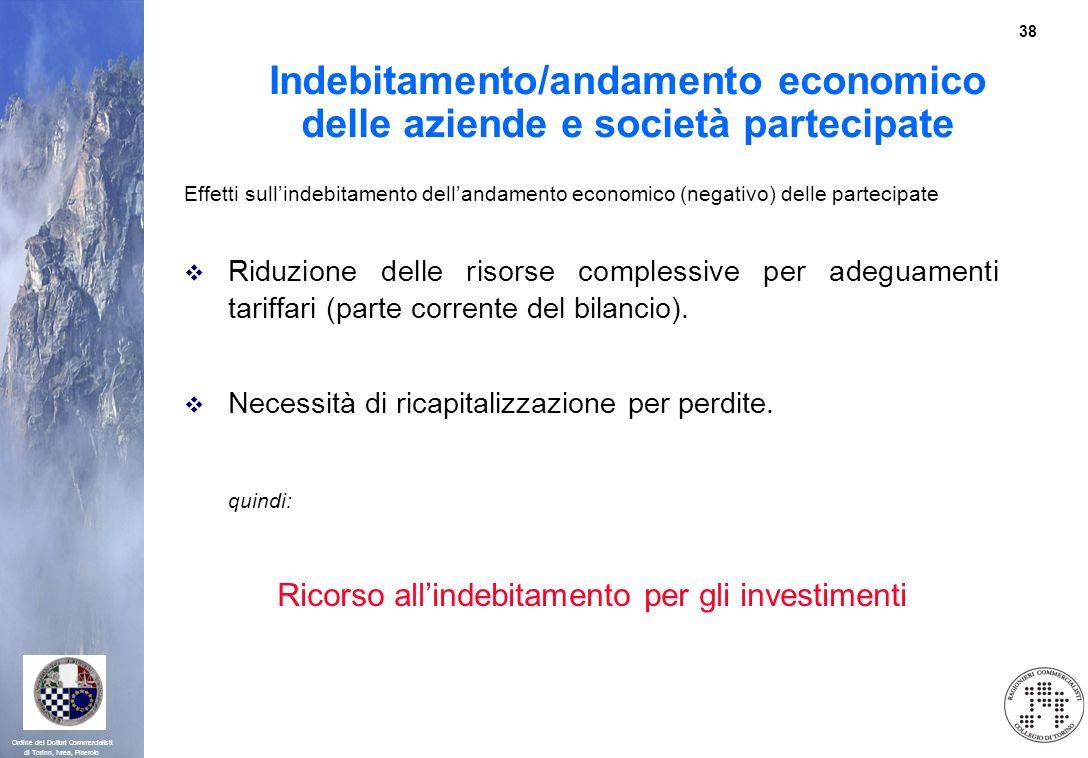 Indebitamento/andamento economico delle aziende e società partecipate