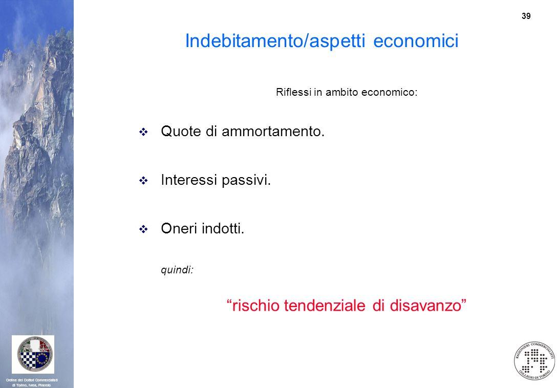 Indebitamento/aspetti economici