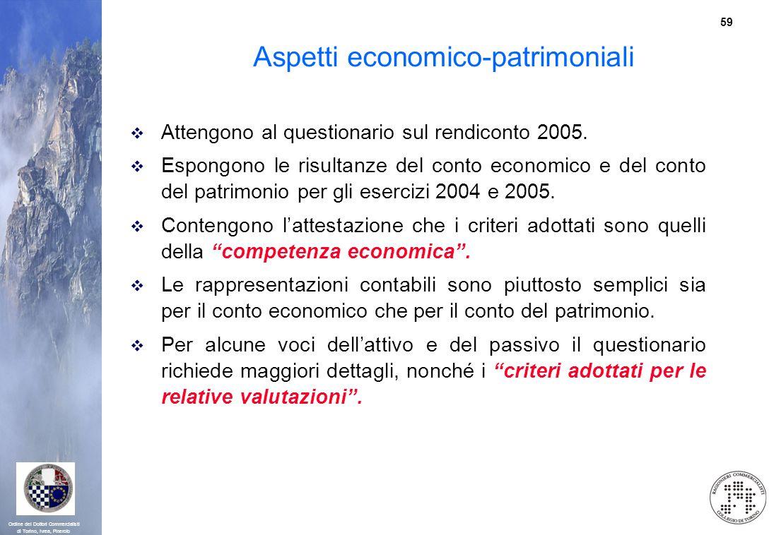 Aspetti economico-patrimoniali