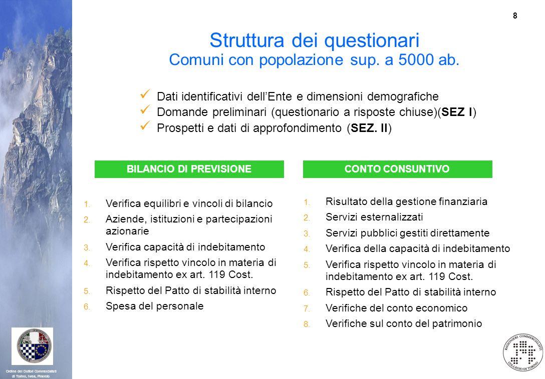 Struttura dei questionari Comuni con popolazione sup. a 5000 ab.