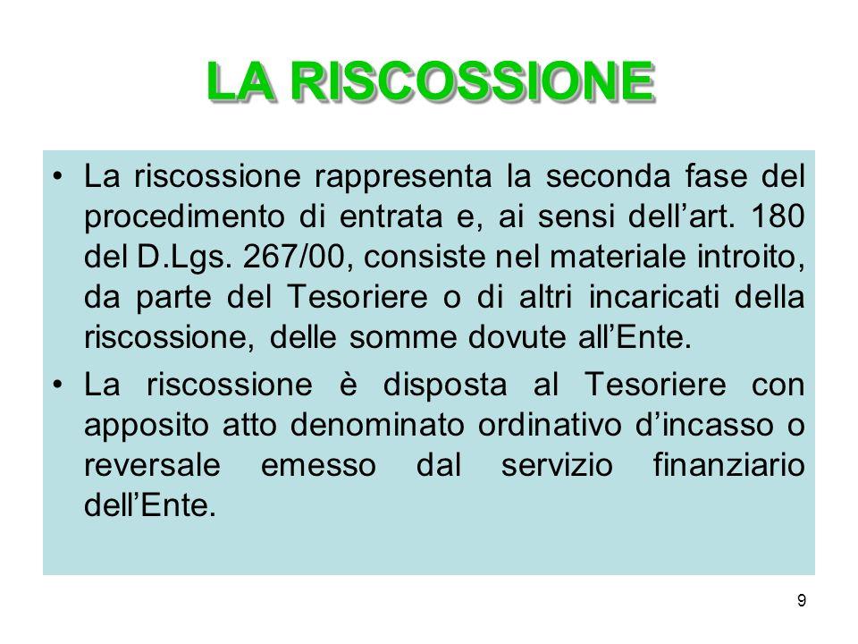 LA RISCOSSIONE