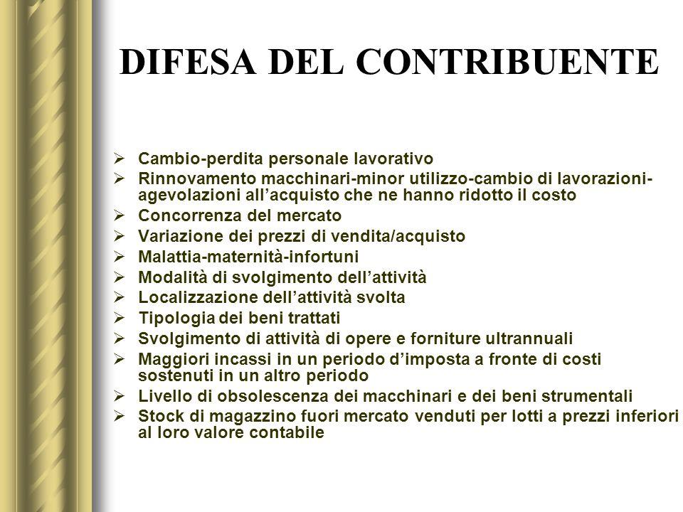 DIFESA DEL CONTRIBUENTE