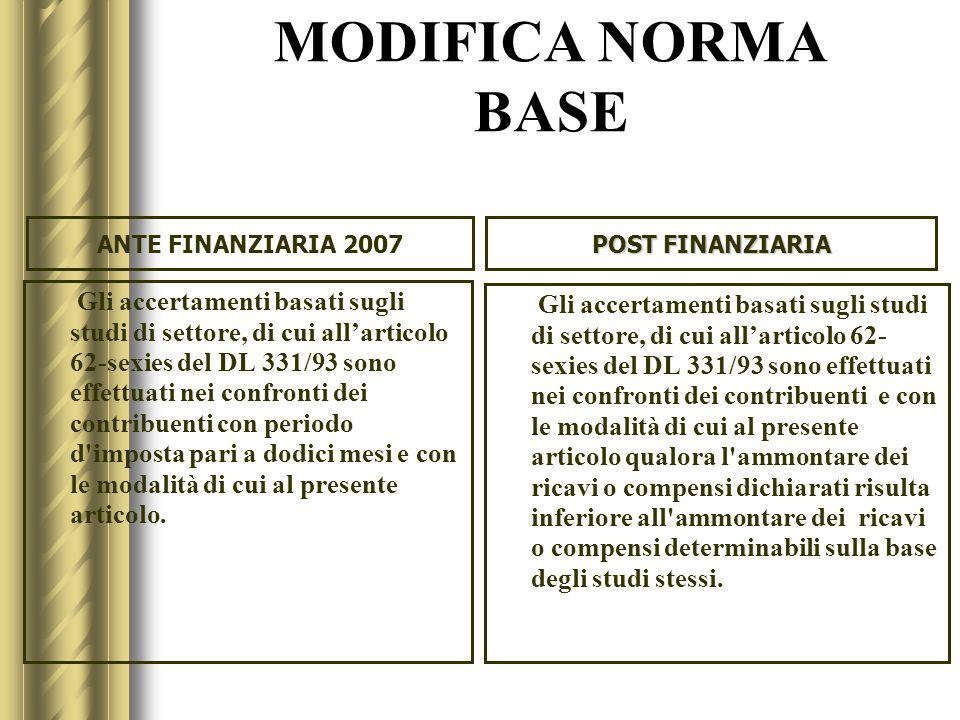MODIFICA NORMA BASE ANTE FINANZIARIA 2007. POST FINANZIARIA.
