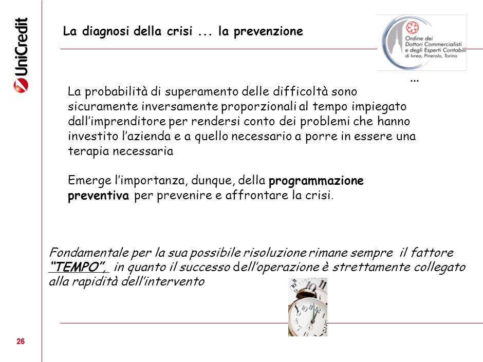 La diagnosi della crisi ... la prevenzione