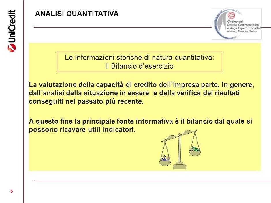 Le informazioni storiche di natura quantitativa: