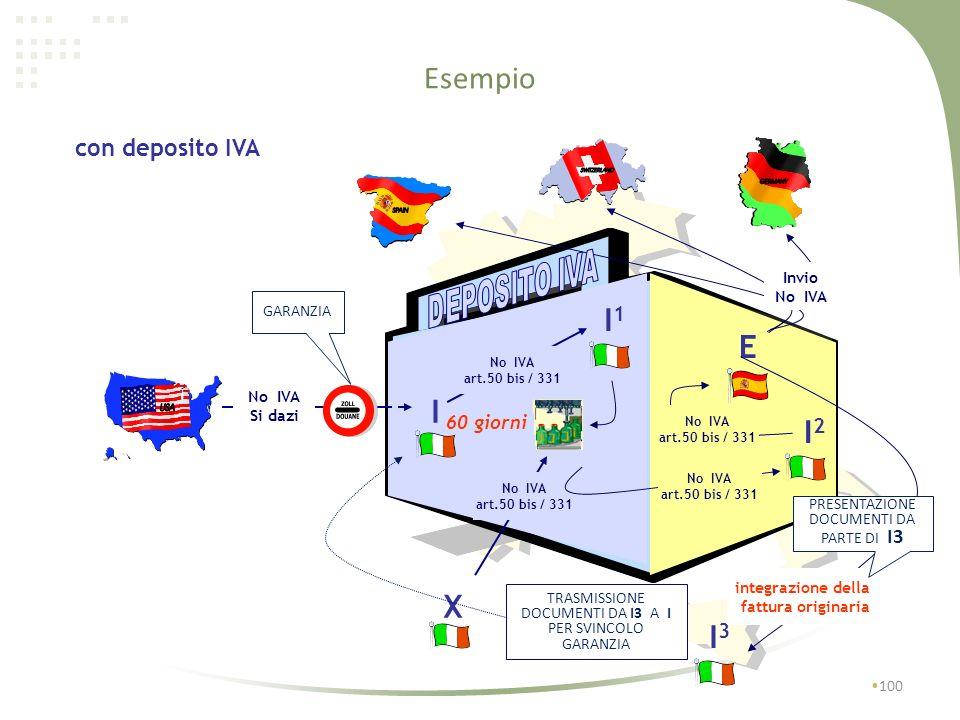 Esempio I1 E I I2 X I3 con deposito IVA 60 giorni Invio No IVA