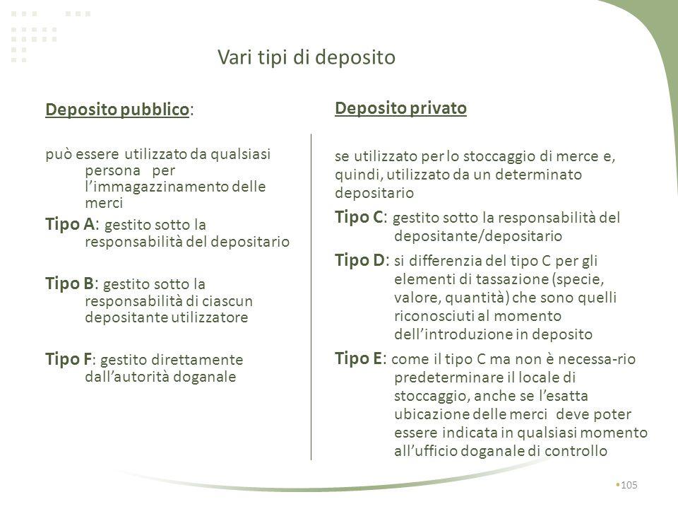 Vari tipi di deposito Deposito privato Deposito pubblico: