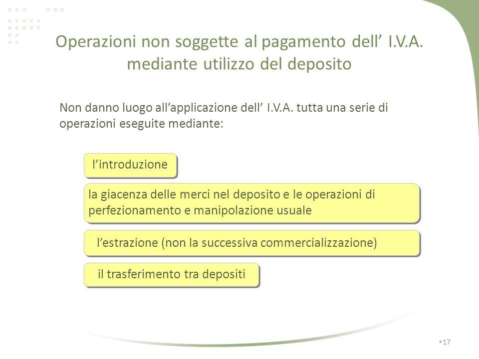 Operazioni non soggette al pagamento dell' I. V. A