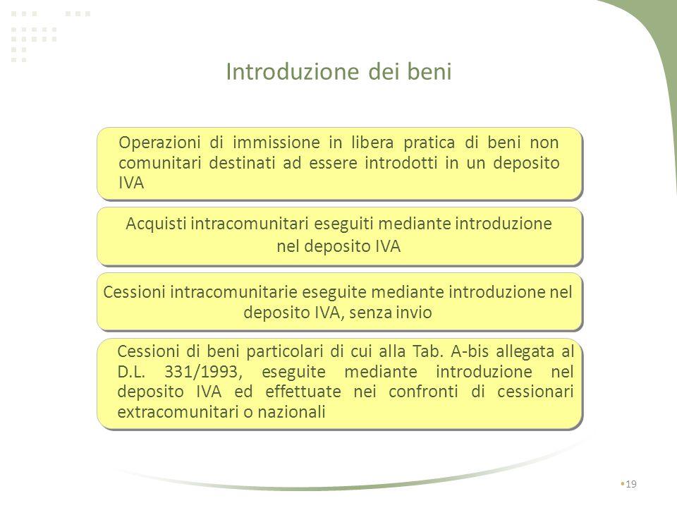 Introduzione dei beni Operazioni di immissione in libera pratica di beni non comunitari destinati ad essere introdotti in un deposito IVA.