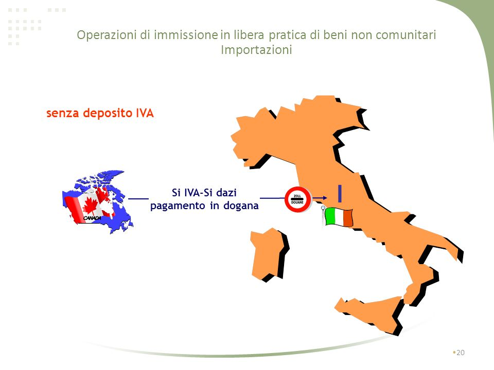 Operazioni di immissione in libera pratica di beni non comunitari Importazioni