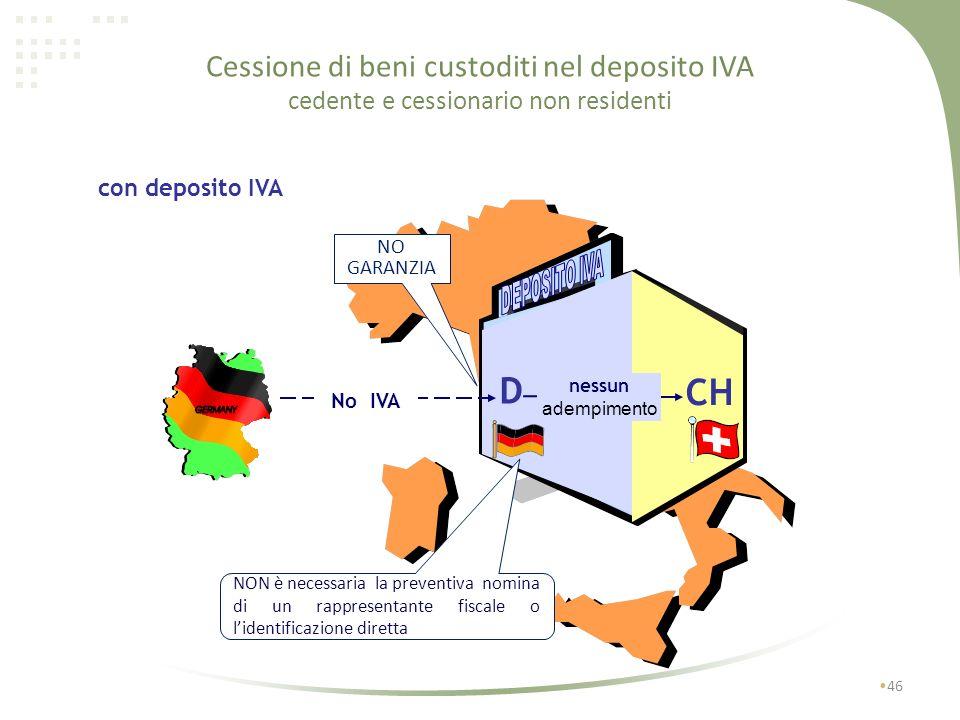 Cessione di beni custoditi nel deposito IVA cedente e cessionario non residenti