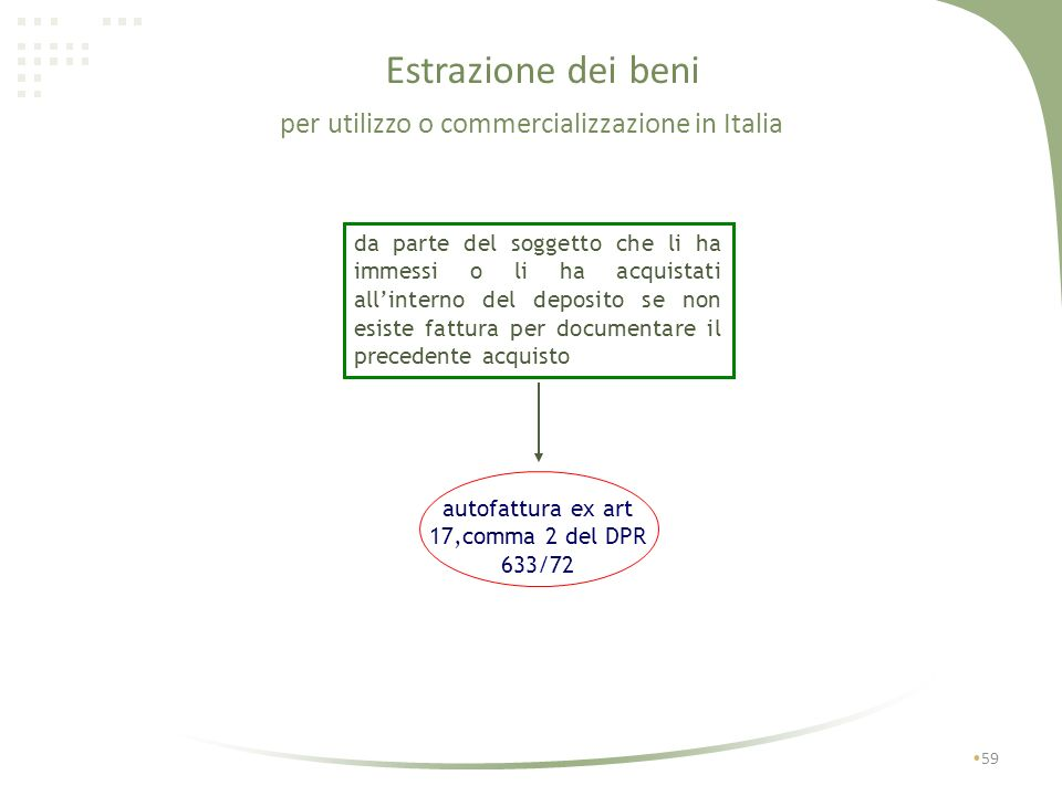 Estrazione dei beni per utilizzo o commercializzazione in Italia