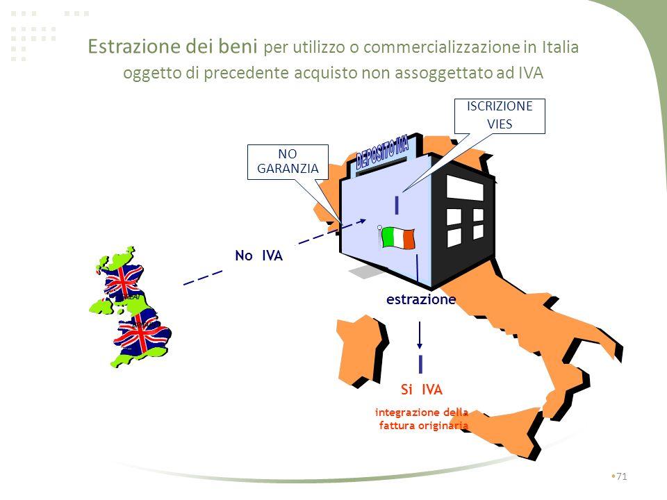 Estrazione dei beni per utilizzo o commercializzazione in Italia oggetto di precedente acquisto non assoggettato ad IVA