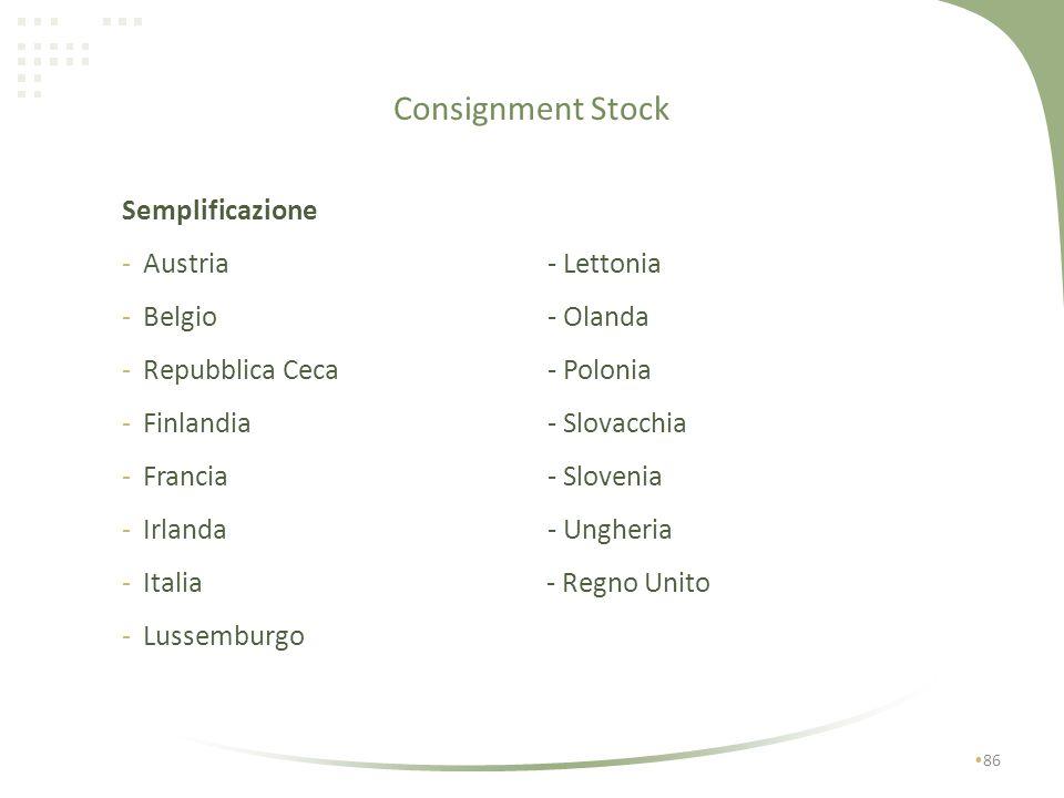Consignment Stock Semplificazione Austria - Lettonia Belgio - Olanda