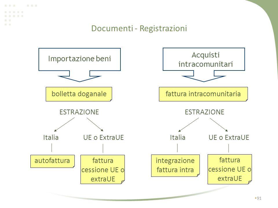 Documenti - Registrazioni