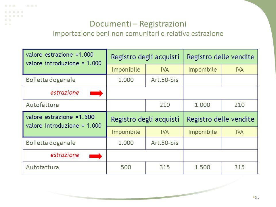 Documenti – Registrazioni importazione beni non comunitari e relativa estrazione