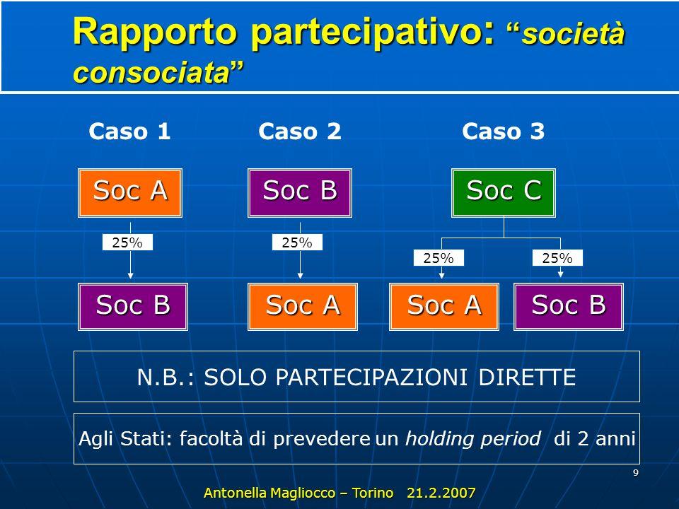 Rapporto partecipativo: società consociata