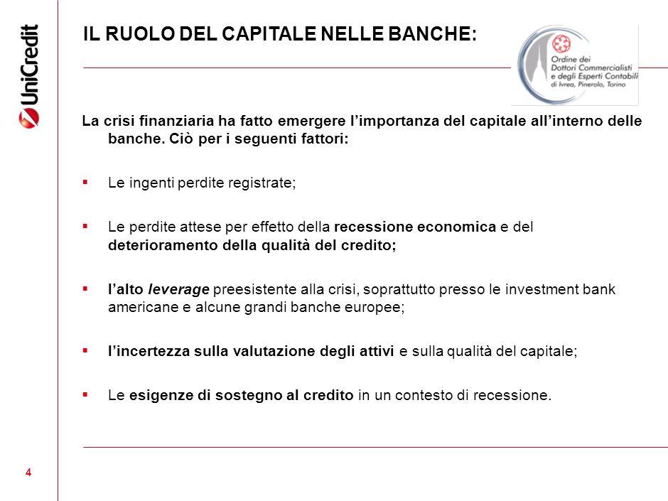 IL RUOLO DEL CAPITALE NELLE BANCHE: