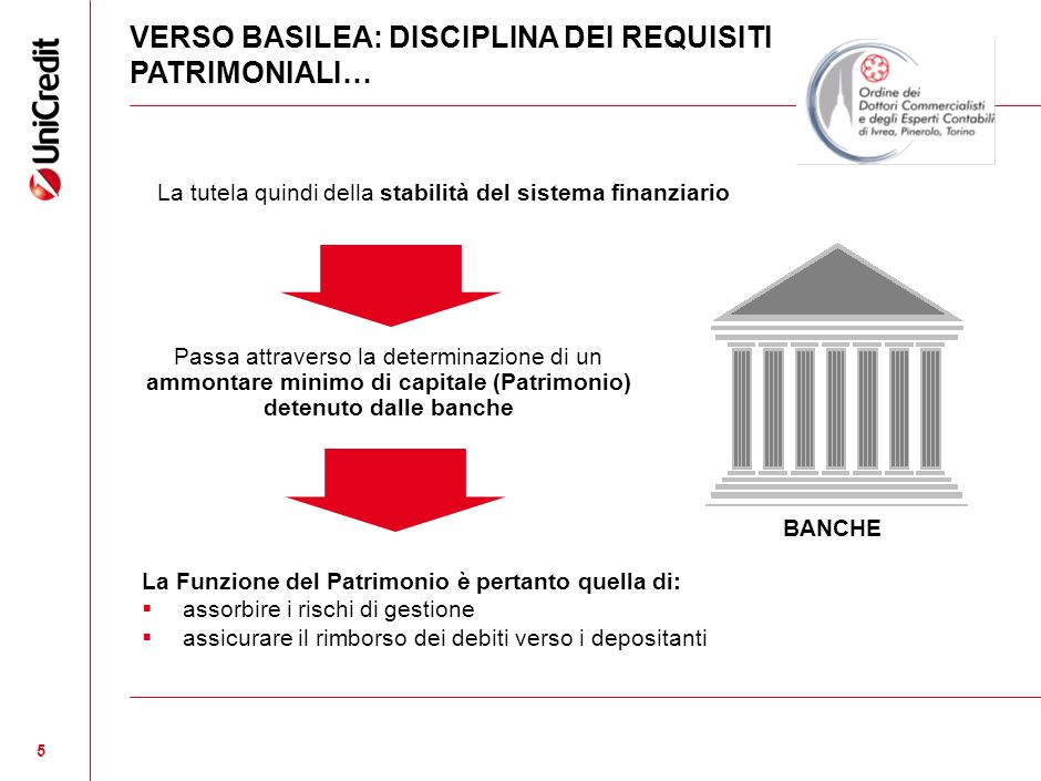 La tutela quindi della stabilità del sistema finanziario