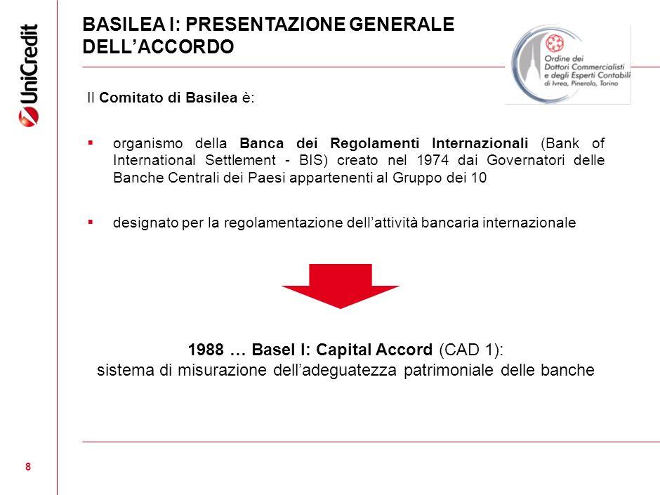 BASILEA I: PRESENTAZIONE GENERALE DELL'ACCORDO
