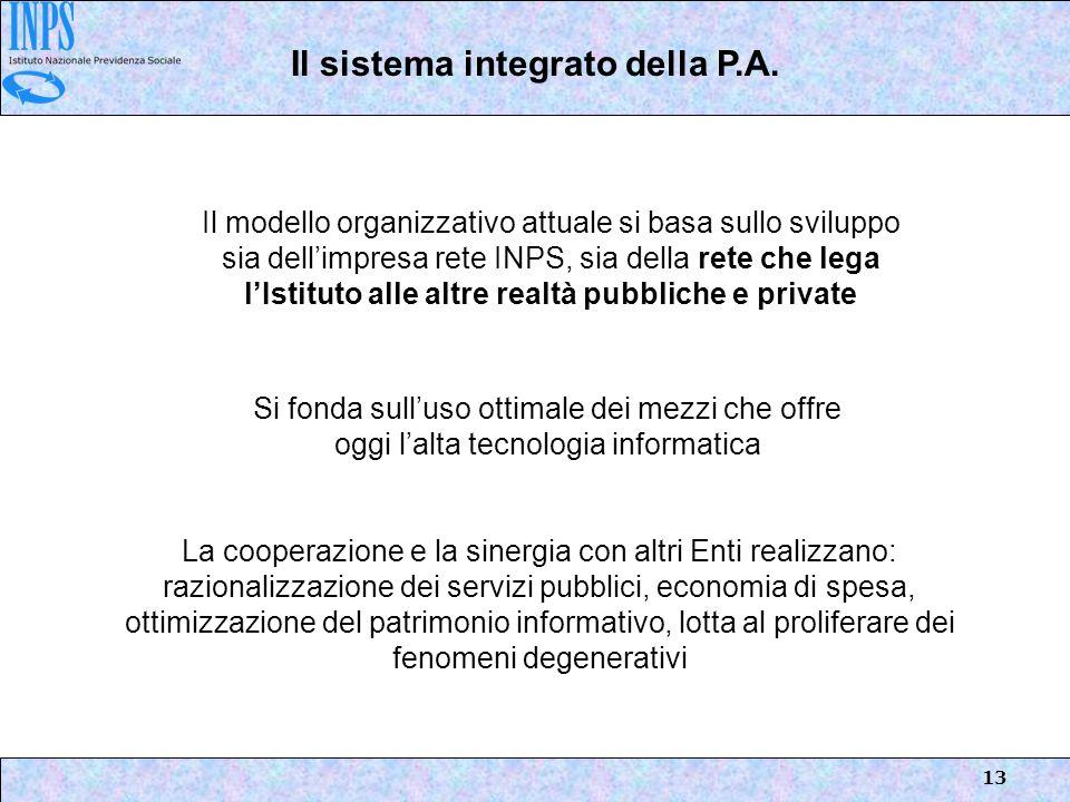 Il sistema integrato della P.A.