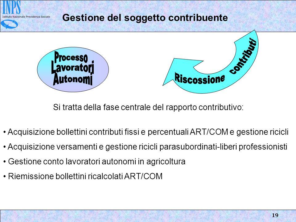 Si tratta della fase centrale del rapporto contributivo: