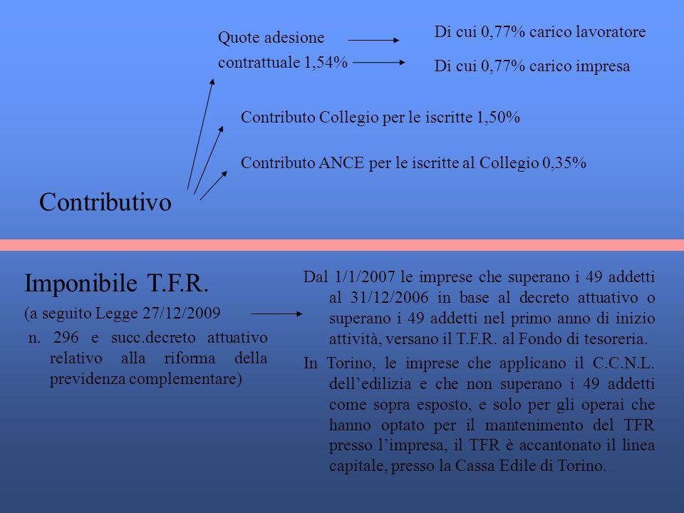 Contributivo Imponibile T.F.R. Di cui 0,77% carico lavoratore