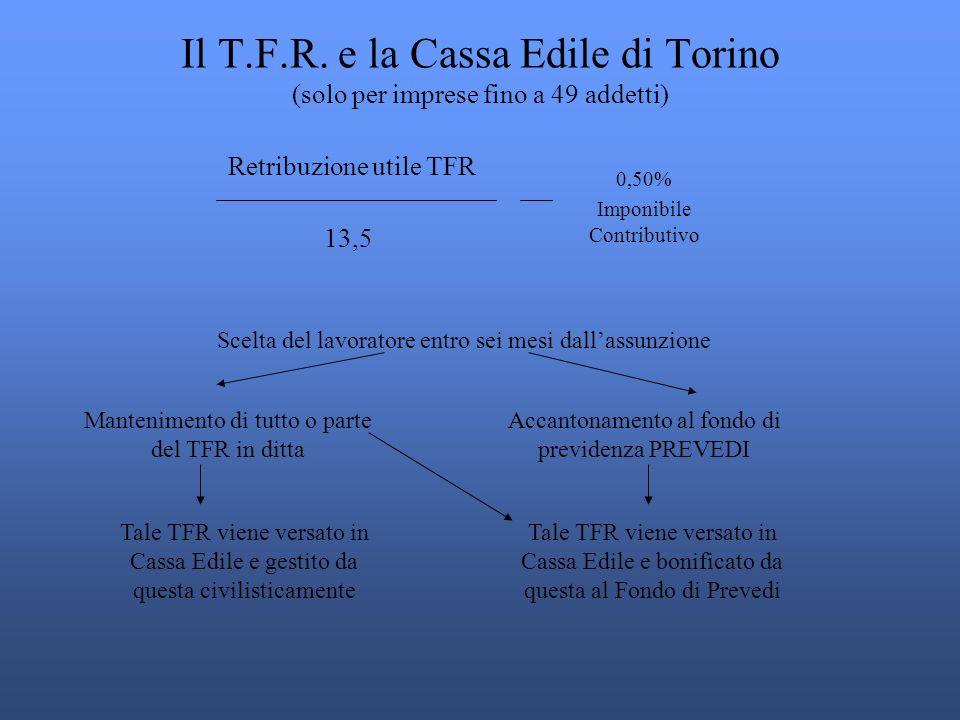 Retribuzione utile TFR