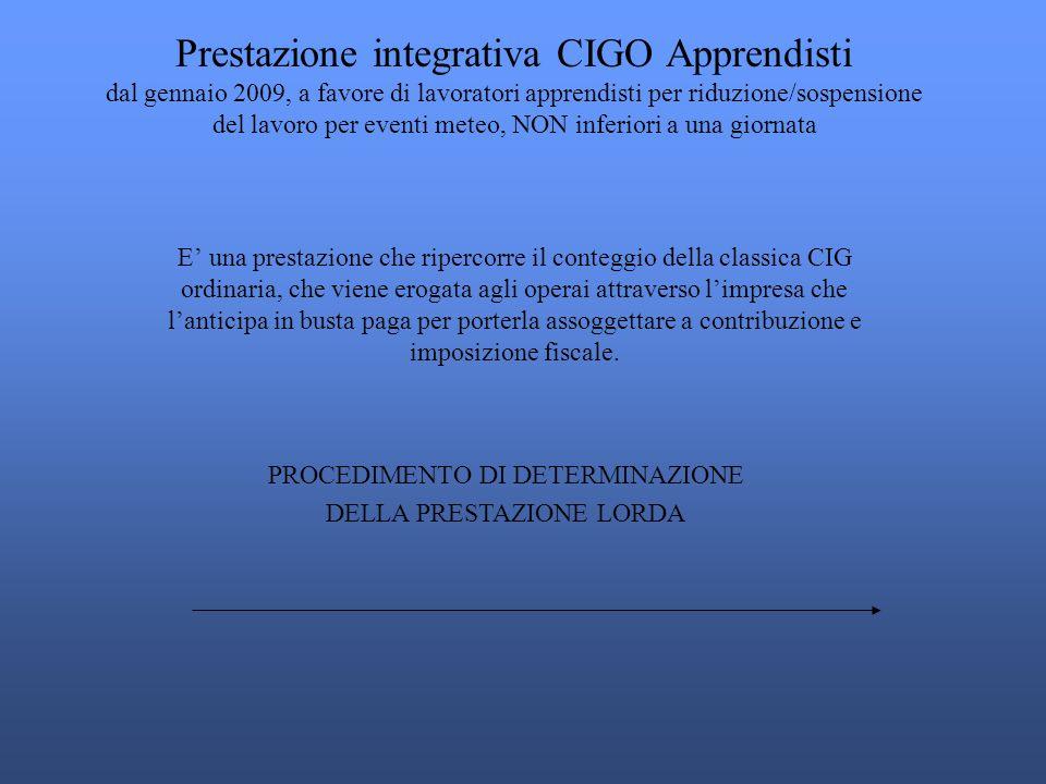 Prestazione integrativa CIGO Apprendisti dal gennaio 2009, a favore di lavoratori apprendisti per riduzione/sospensione del lavoro per eventi meteo, NON inferiori a una giornata