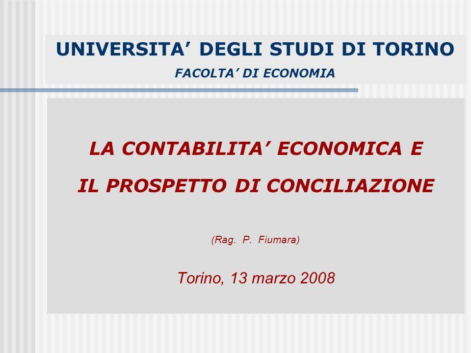 UNIVERSITA' DEGLI STUDI DI TORINO FACOLTA' DI ECONOMIA