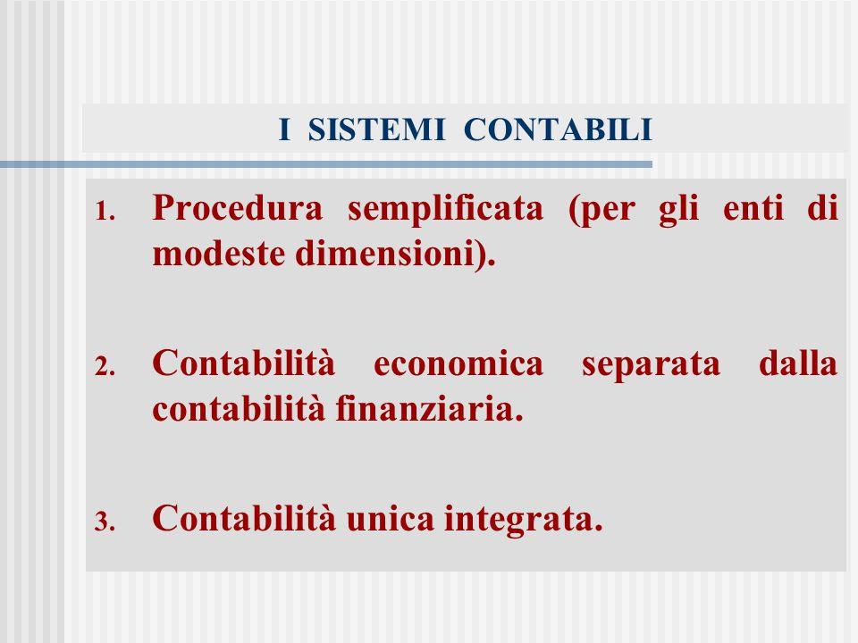 Procedura semplificata (per gli enti di modeste dimensioni).