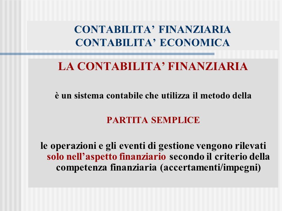 CONTABILITA' FINANZIARIA CONTABILITA' ECONOMICA