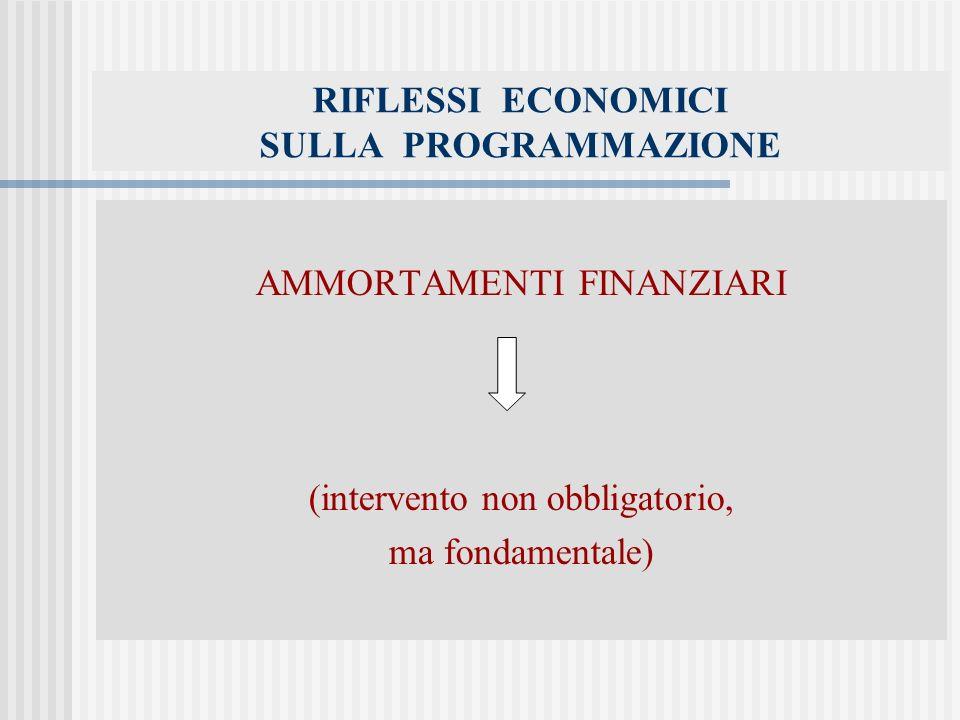 RIFLESSI ECONOMICI SULLA PROGRAMMAZIONE