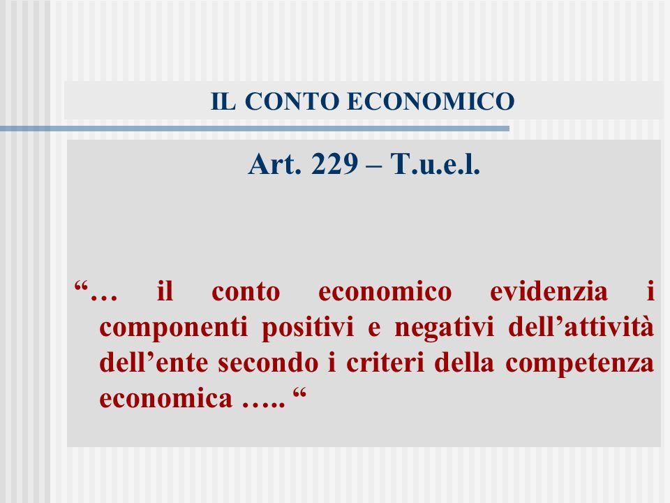 IL CONTO ECONOMICO Art. 229 – T.u.e.l.
